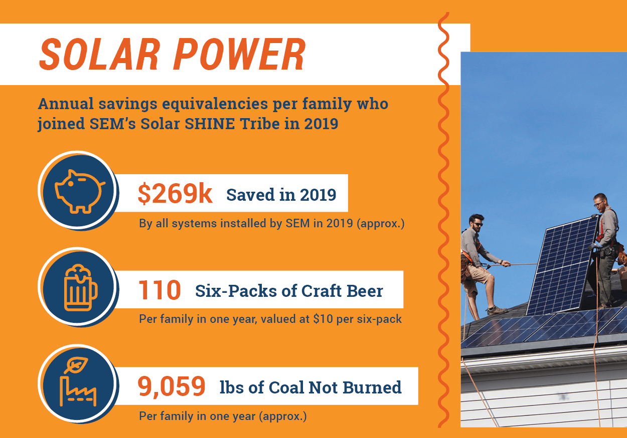 Social and environmental impact of Southern Energy's Solar Power services