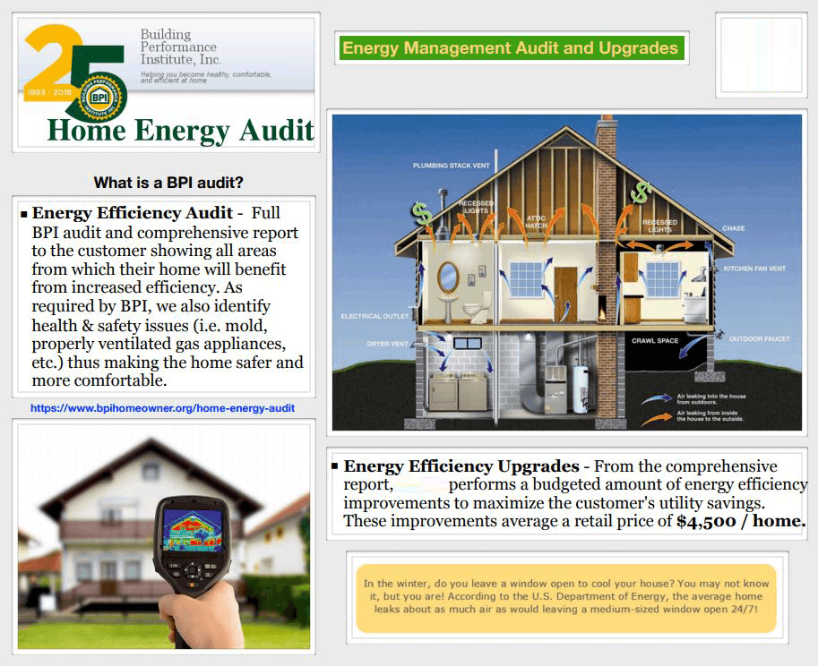 Page from a solar proposal detailing energy efficiency upgrades